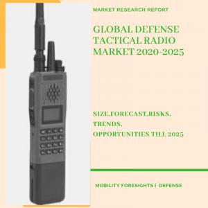 Defense Tactical radio Market