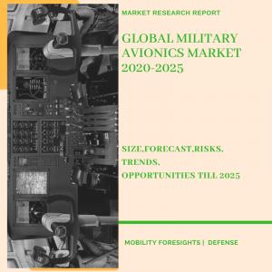 Military Avionics Market