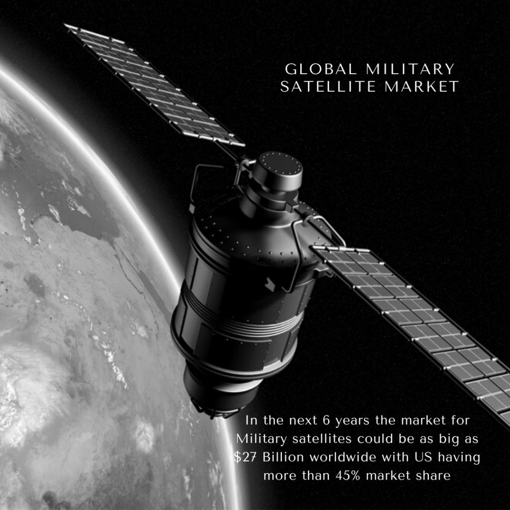 infographic: Military Satellite Market, Military Satellite Market Size, Military Satellite Market trends and forecast, Military Satellite Market Risks, Military Satellite Market report