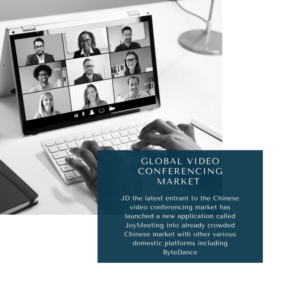infographic: Video Conferencing Market, Video Conferencing Market Size, Video Conferencing Market trends and forecast, Video Conferencing Market Risks, Video Conferencing Market report