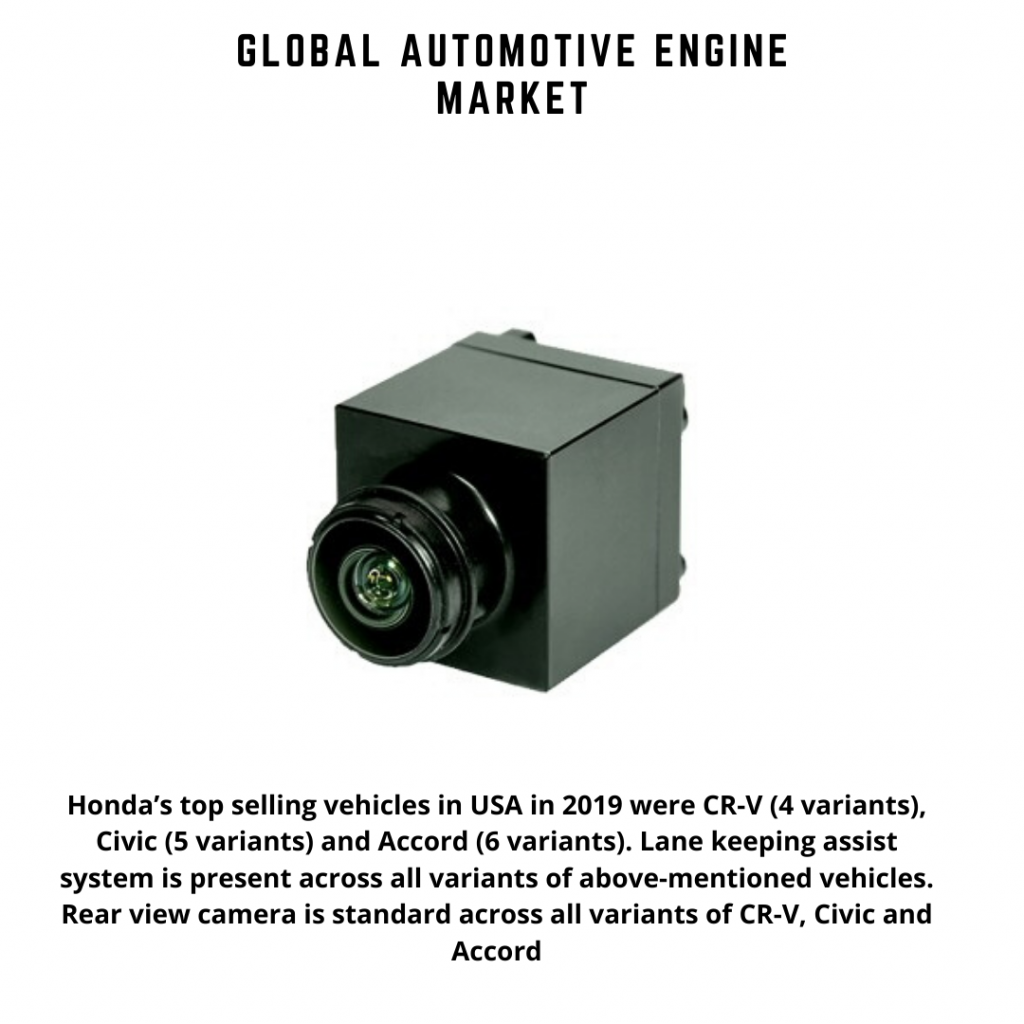 infographic: US Automotive Camera Market, US Automotive Camera Market Size, US Automotive Camera Market trends and forecast, US Automotive Camera Market Risks, US Automotive Camera Market report