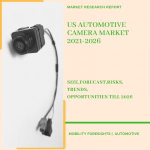 US Automotive Camera Market