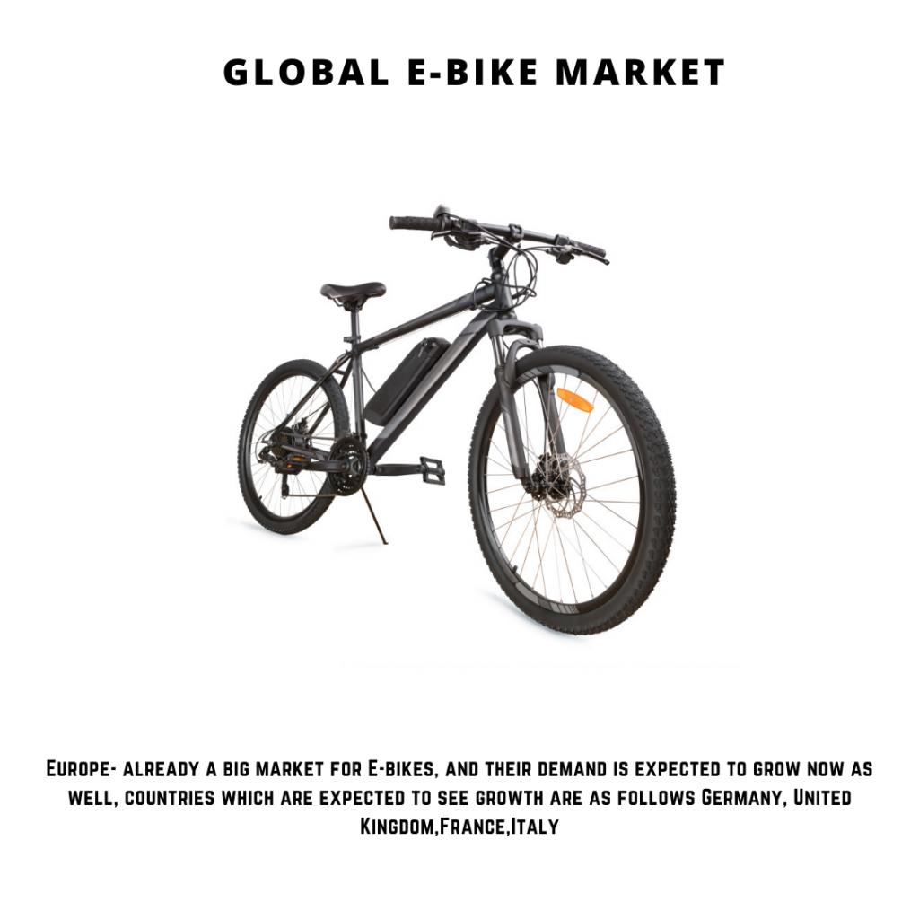 infographic: E-Bike Market, E-Bike Market Size, E-Bike Market trends and forecast, E-Bike Market Risks, E-Bike Market report