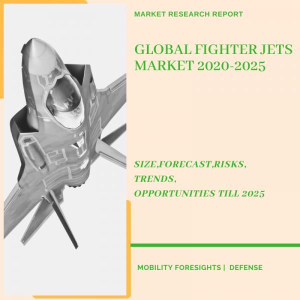 Fighter Jets Market