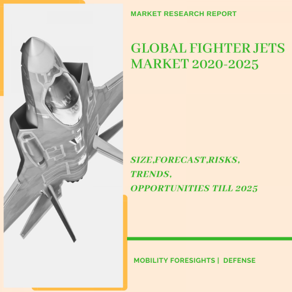 Fighter Jets Market