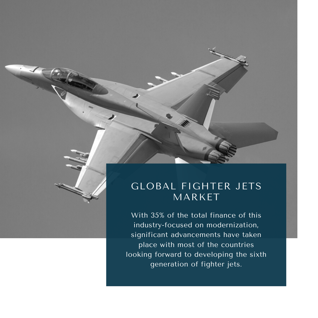 Global Fighter Jets Market 2020-2025 1