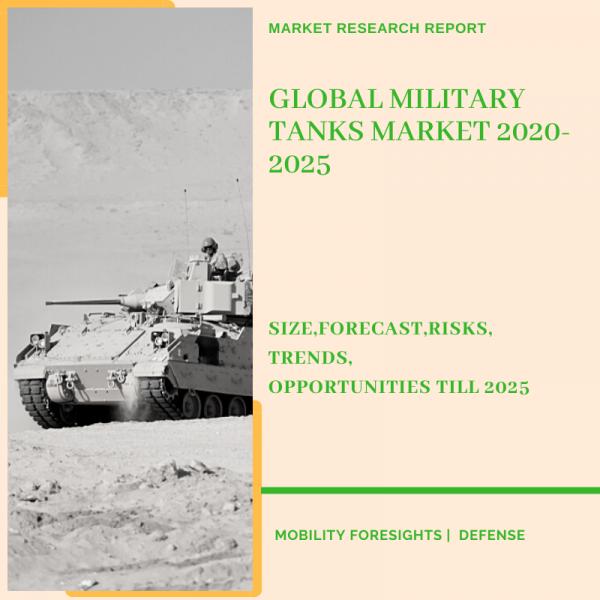 Military Tanks Market