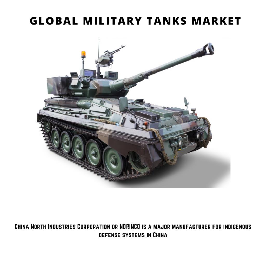 infographic: military vetronics market, infantry fighting vehicle market trends, Military Tanks Market, Military Tanks Market Size, Military Tanks Market trends and forecast, Military Tanks Market Risks, Military Tanks Market report