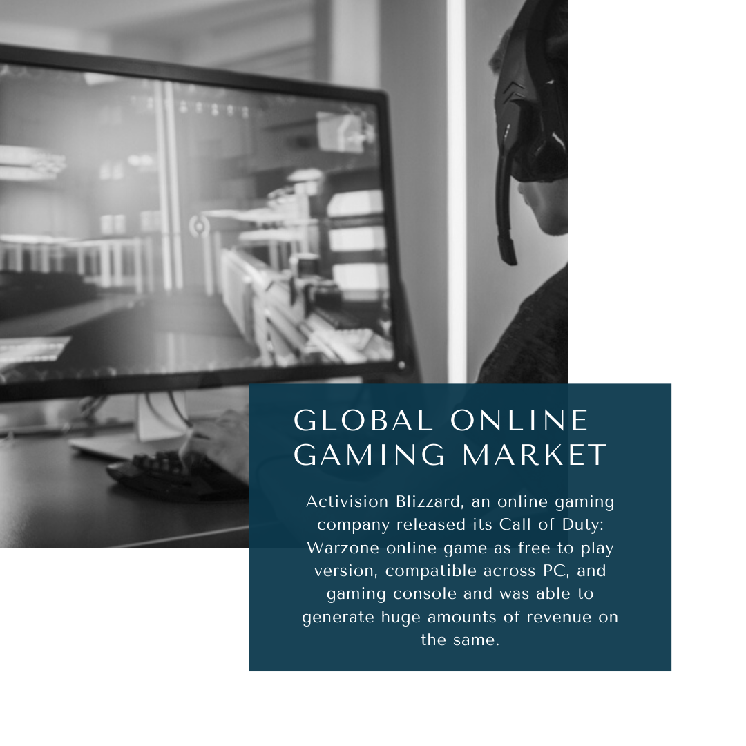 infographic: Online Gaming Market, Online Gaming Market Size, Online Gaming Market trends and forecast, Online Gaming Market Risks, Online Gaming Market report