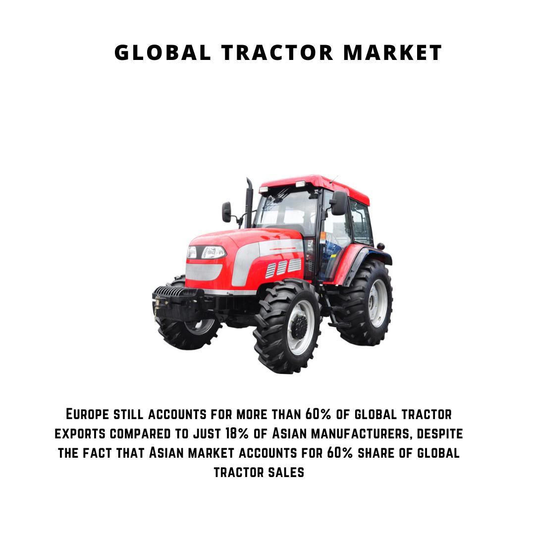 infographic: Tractor Market, tractor market share, tractor market Size, tractor market trends and forecast, tractor market Risks
