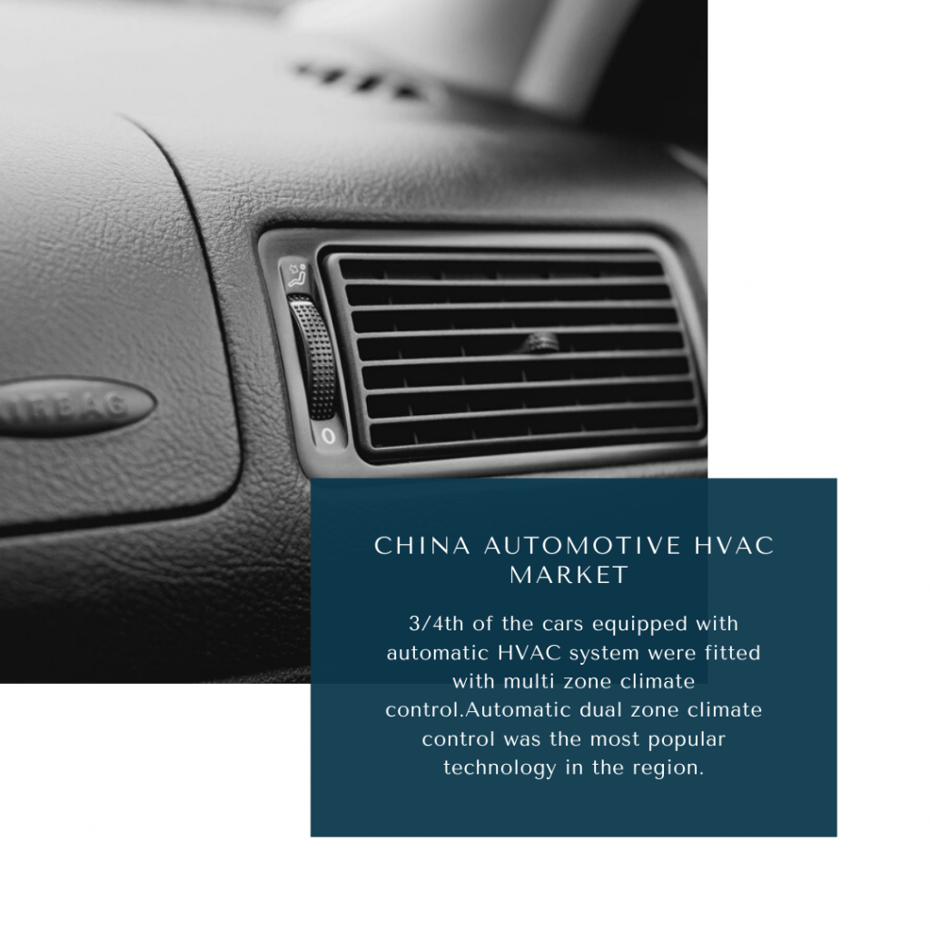 infographic: China Automotive HVAC Market, China Automotive HVAC Market Size, China Automotive HVAC Market trends and forecast, China Automotive HVAC Market Risks, China Automotive HVAC Market report