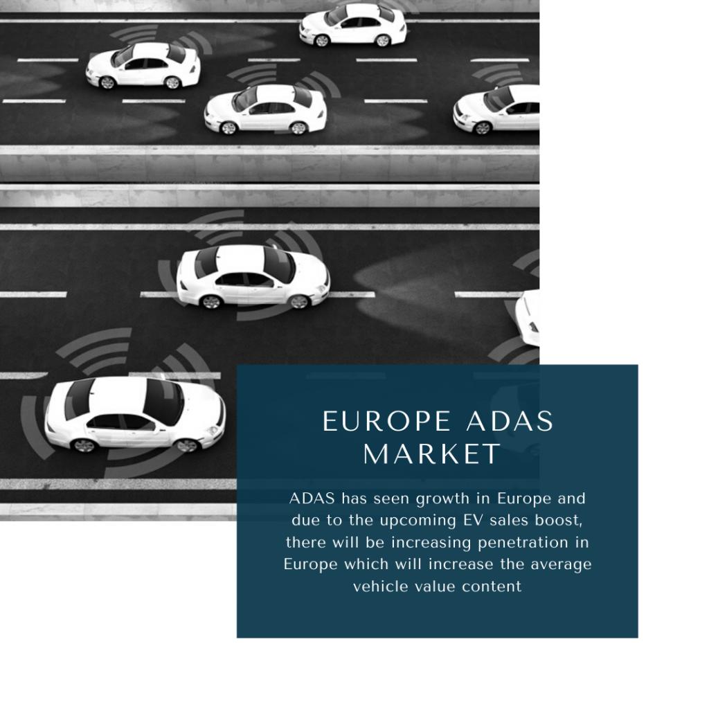 infographic: Europe ADAS Market, Europe ADAS Market Size, Europe ADAS Market trends and forecast, Europe ADAS Market Risks, Europe ADAS Market report