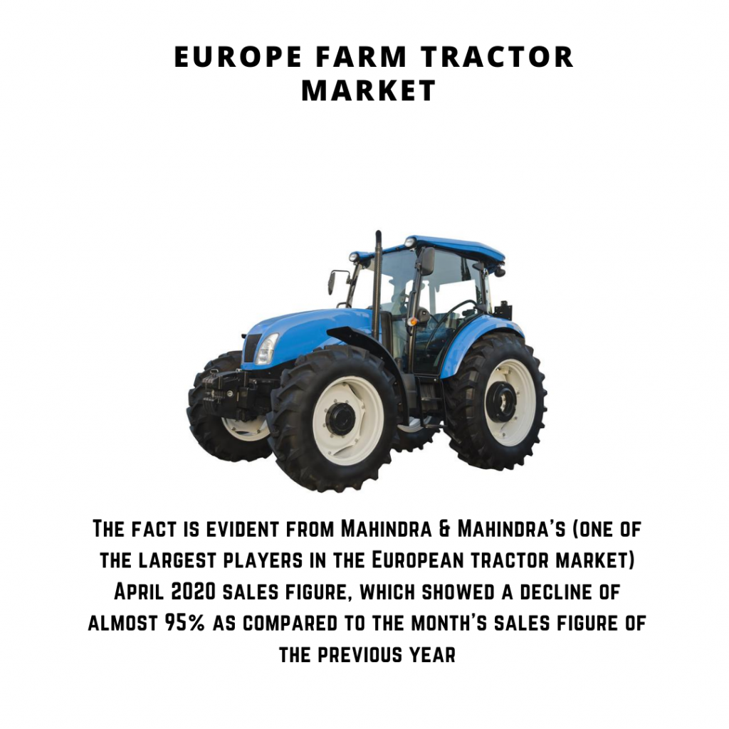 infographic: Europe Farm Tractor Market, Europe Farm Tractor Market Size, Europe Farm Tractor Market trends and forecast, Europe Farm Tractor Market Risks, Europe Farm Tractor Market report