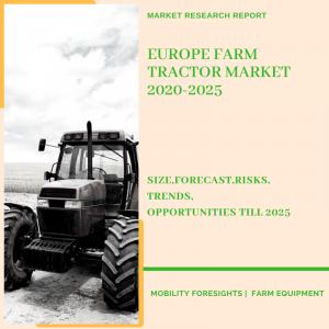 Europe Farm Tractor Market