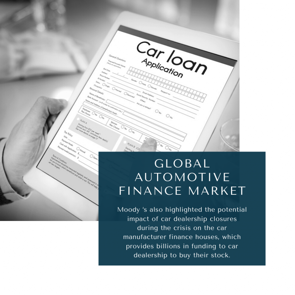 infographic: Automotive Finance Market, Automotive Finance Market Size, Automotive Finance Market trends and forecast, Automotive Finance Market Risks, Automotive Finance Market report