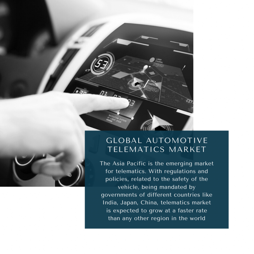 infographic: Automotive Telematics Market, automotive telematics market size, automotive telematics market trends and forecast, automotive telematics market risks, automotive telematics market report