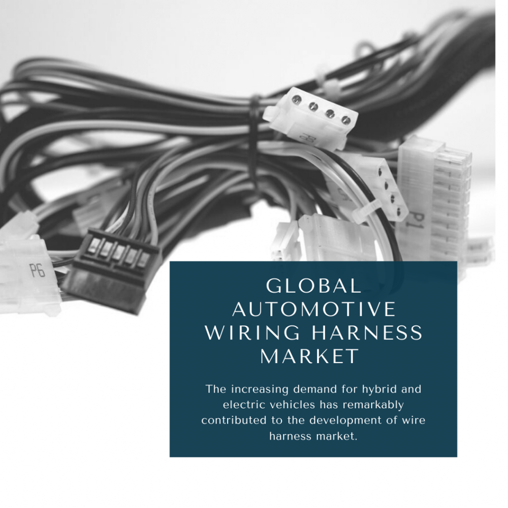 infographic: Automotive Wiring Harness Market, automotive wiring harness market size, automotive wiring harness market trends and forecast, automotive wiring harness market risks, automotive wiring harness market report