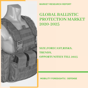 Ballistic Protection Market