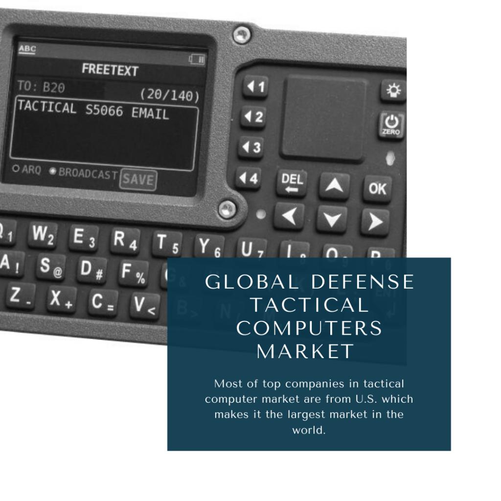 infographic: Defense Tactical Computers Market, Defense Tactical Computers Market Size, Defense Tactical Computers Market trends and forecast, Defense Tactical Computers Market Risks, Defense Tactical Computers Market report