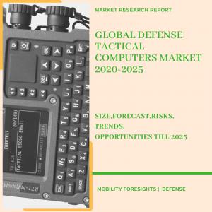Defense Tactical Computers Market