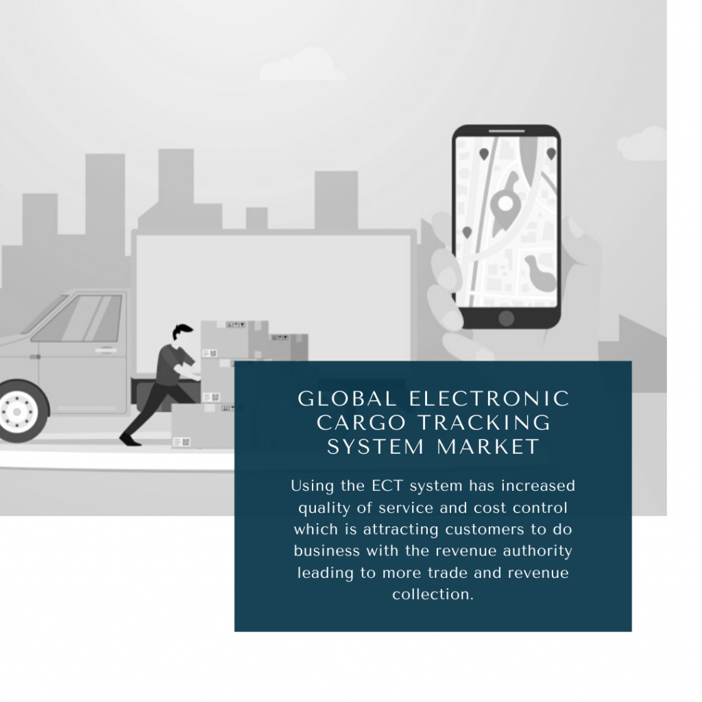 infographic: Electronic Cargo Tracking System Market, Electronic Cargo Tracking System Market Size, Electronic Cargo Tracking System Market trends and forecast, Electronic Cargo Tracking System Market Risks, Electronic Cargo Tracking System Market report