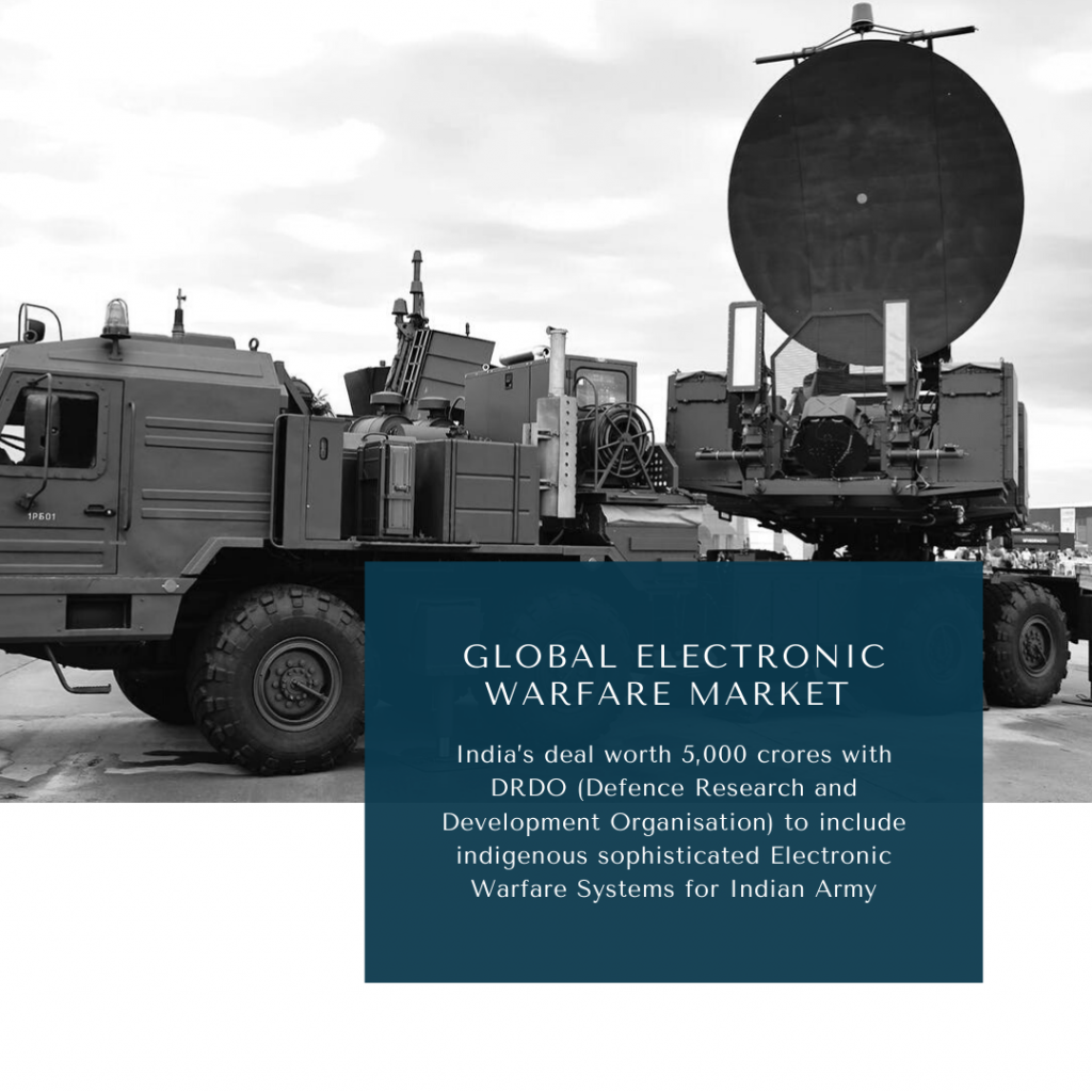 infographic: Electronic warfare market, Electronic Warfare Market Size, Electronic Warfare Market trends and forecast, Electronic Warfare Market Risks, Electronic Warfare Market report