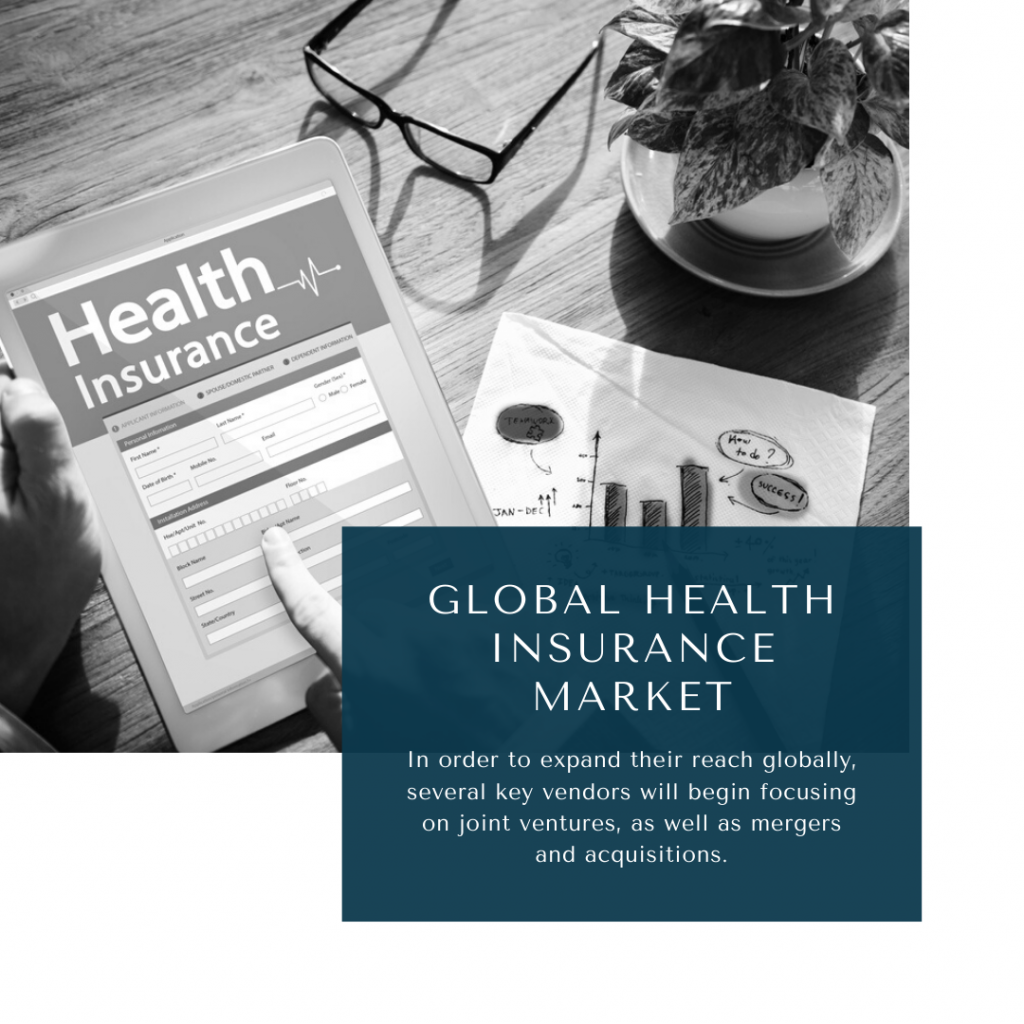 infographic: Health Insurance Market, Health Insurance Market Size, Health Insurance Market trends and forecast, Health Insurance Market Risks, Health Insurance Market report