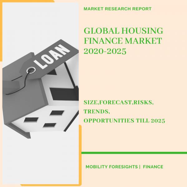 Housing Finance Market