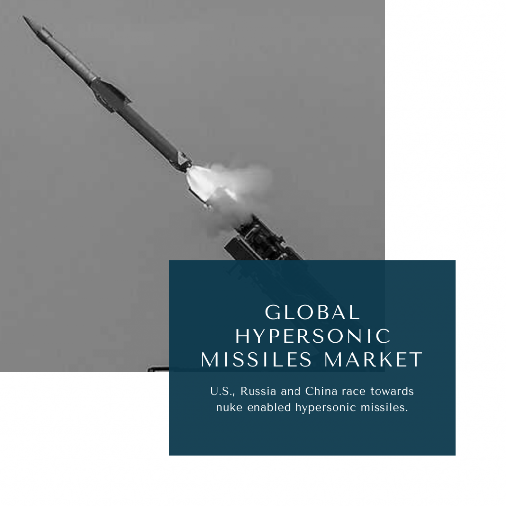 infographic: Hypersonic Missiles Market, Hypersonic Missiles Market Size, Hypersonic Missiles Market trends and forecast, Hypersonic Missiles Market Risks, Hypersonic Missiles Market report