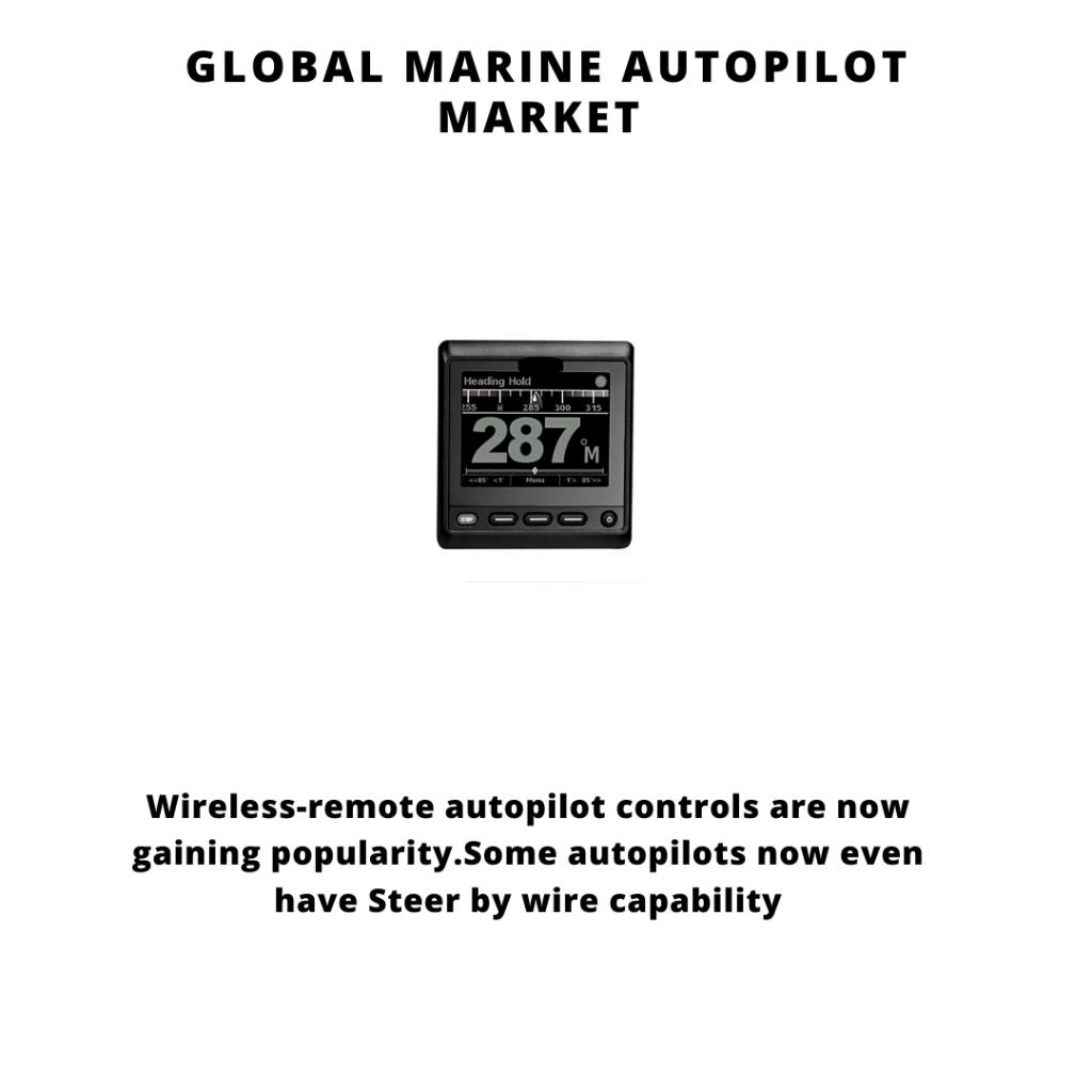 infographic: Marine Autopilot Market, Marine Autopilot Market Size, Marine Autopilot Market trends and forecast, Marine Autopilot Market Risks, Marine Autopilot Market report