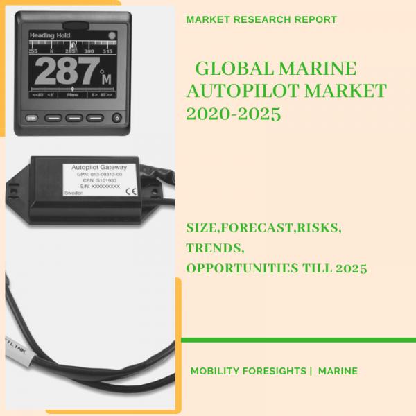 Marine Autopilot Market