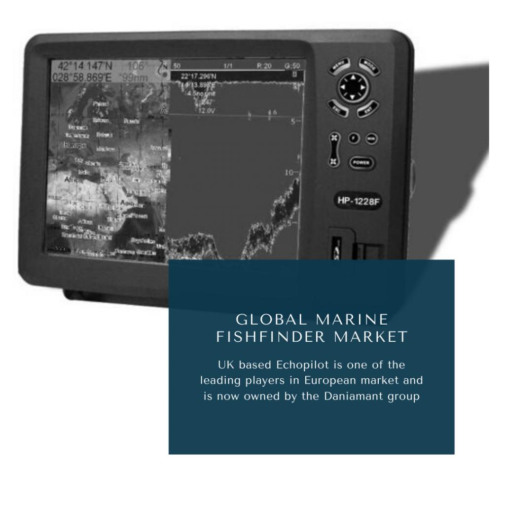 infographic: Marine Fishfinder Market, Marine Fishfinder Market Size, Marine Fishfinder Market trends and forecast, Marine Fishfinder Market Risks, Marine Fishfinder Market report