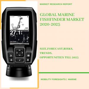 Marine Fishfinder Market