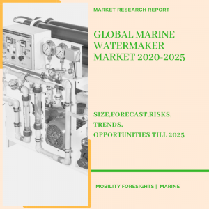 Marine Watermaker Market