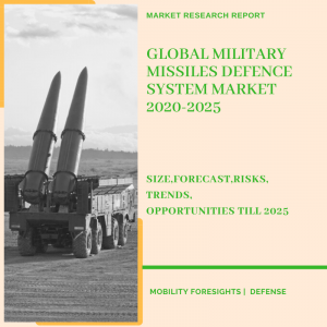 Military Missiles Defence System