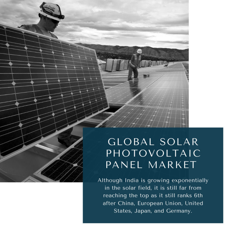 infographic: Solar Photovoltaic Panel Market, Solar Photovoltaic Panel Market Size, Solar Photovoltaic Panel Market trends and forecast, Solar Photovoltaic Panel Market Risks, Solar Photovoltaic Panel Market report