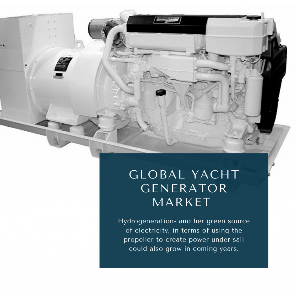 infographic: Yacht Generator Market, Yacht Generator Market Size, Yacht Generator Market trends and forecast, Yacht Generator Market Risks, Yacht Generator Market report