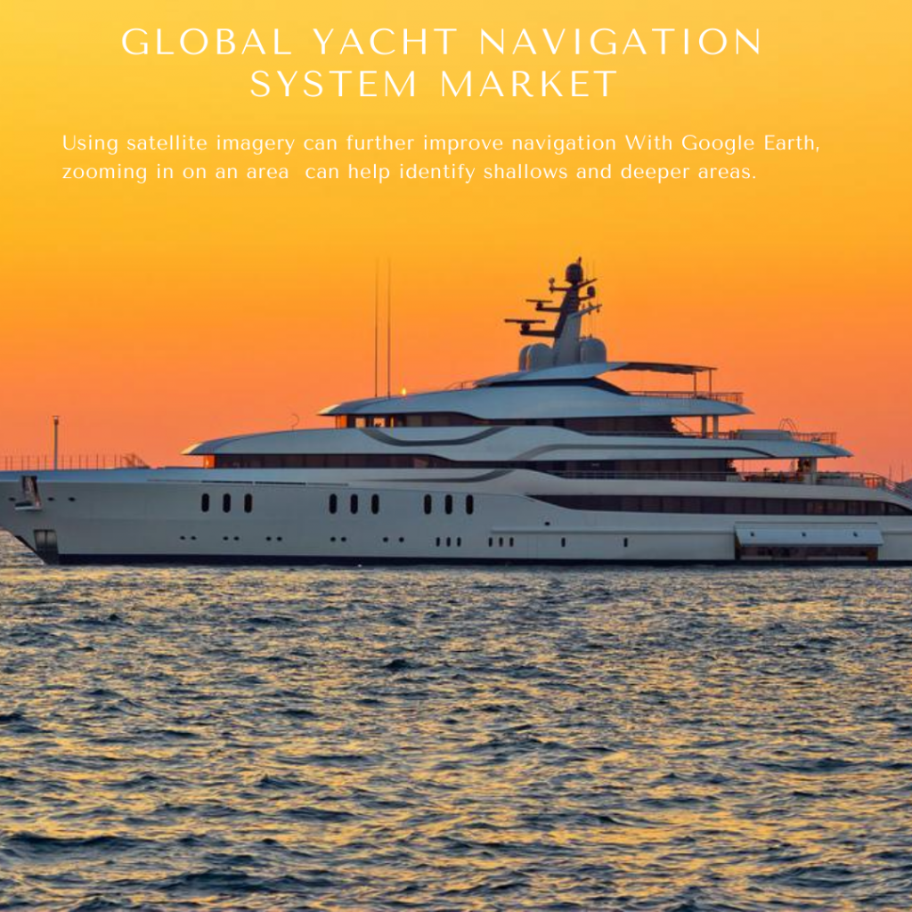 infographic: Yacht Navigation System Market, Yacht Navigation System Market Size, Yacht Navigation System Market trends and forecast, Yacht Navigation System Market Risks, Yacht Navigation System Market report