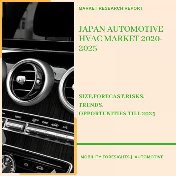 Japan Automotive Hvac Market