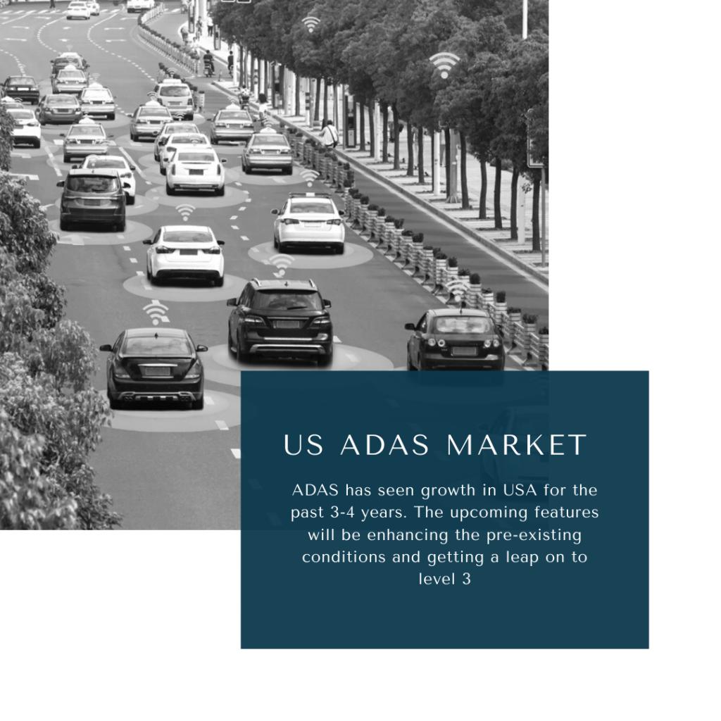 infographic: US ADAS Market,US ADAS Market Size, US ADAS Market trends and forecast, US ADAS Market Market Risks, US ADAS Market Market report
