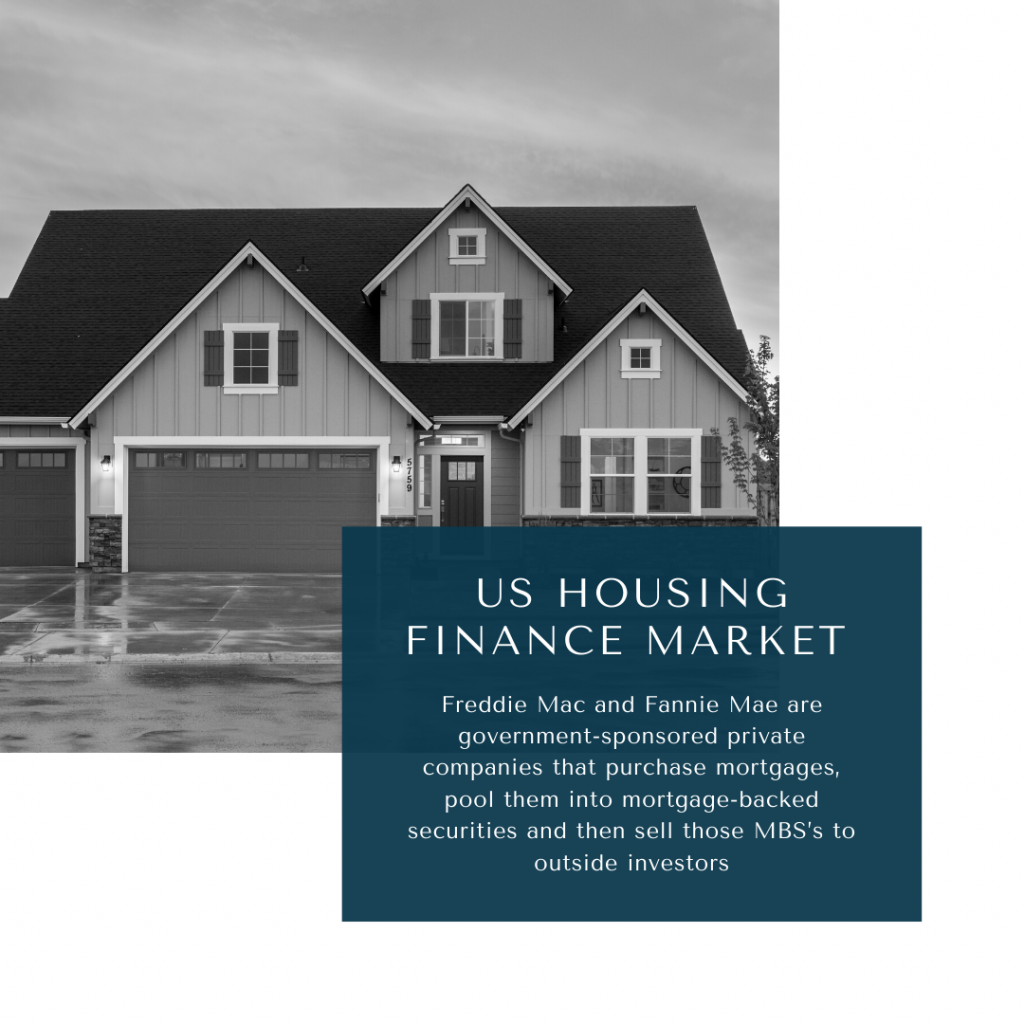 infographic: US Housing Finance Market, US Housing Finance Market Size, US Housing Finance Market trends and forecast, US Housing Finance Market Risks, US Housing Finance Market report