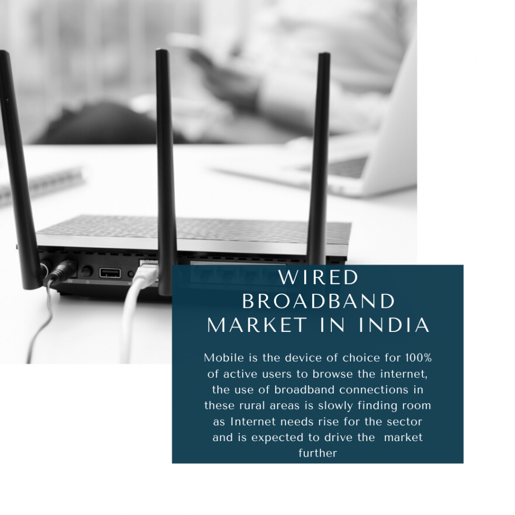 infographic: India Wired Broadband Market, Wired Broadband Market in India, Wired Broadband Market in India Size, Wired Broadband Market in India trends and forecast, Wired Broadband Market in India Risks, Wired Broadband Market in India report