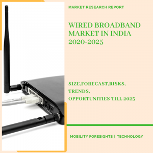 Wired Broadband Market in India