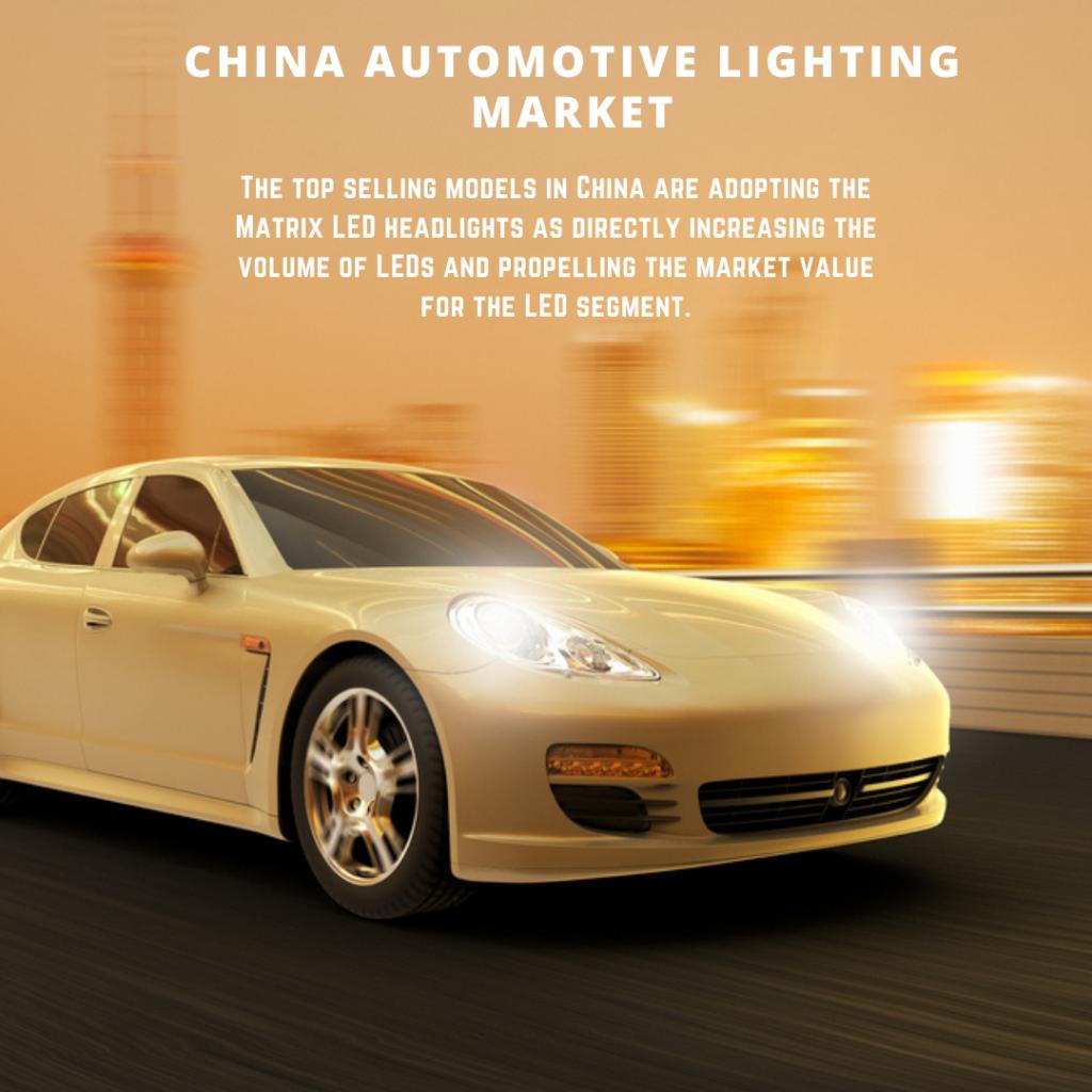infographic: China Automotive Lighting Market, China Automotive Lighting Market size, China Automotive Lighting Market trends and forecast, China Automotive Lighting Market risks, China Automotive Lighting Market report