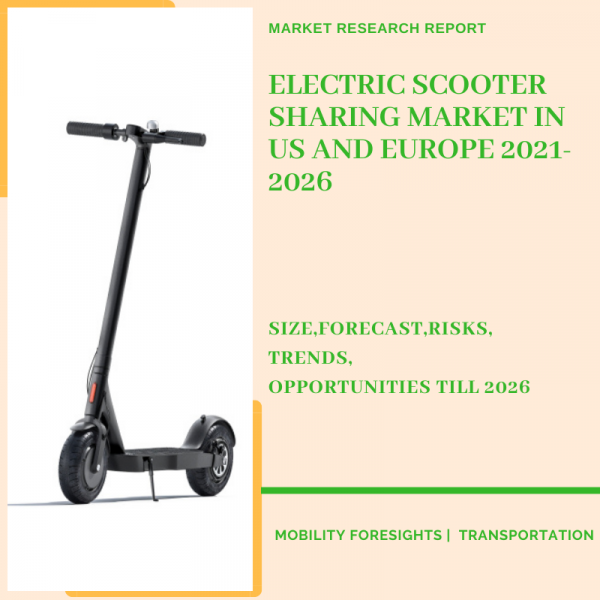 Electric Scooter Sharing Market in US and Europe