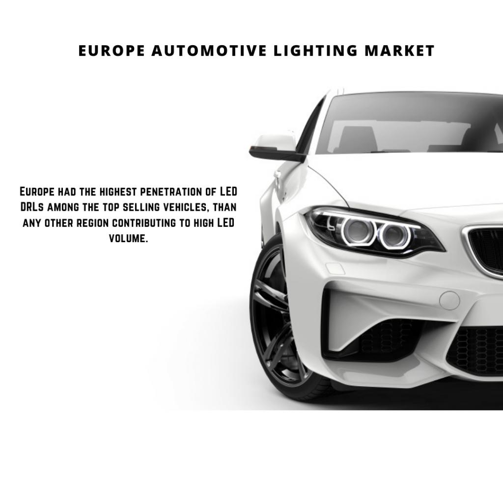 infographic: Europe Automotive Lighting Market, europe automotive lighting market size, europe automotive lighting market trends and forecast, europe automotive lighting market risks, europe automotive lighting market report