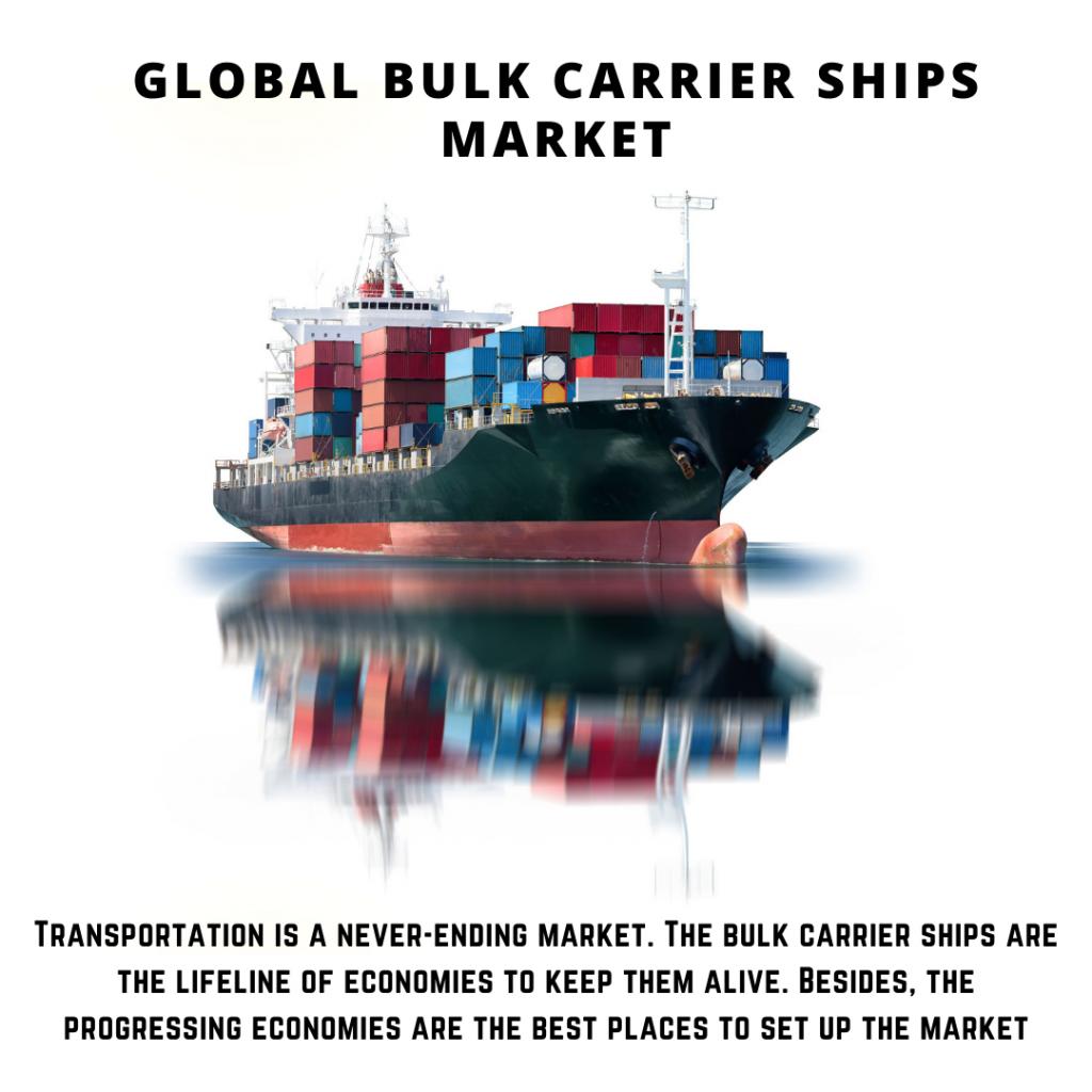 infographic: Bulk Carrier Ships Market size, Bulk Carrier Ships Market trends, Bulk Carrier Ships Market forecast, Bulk Carrier Ships Market risks, Bulk Carrier Ships Market report, Bulk Carrier Ships Market share
