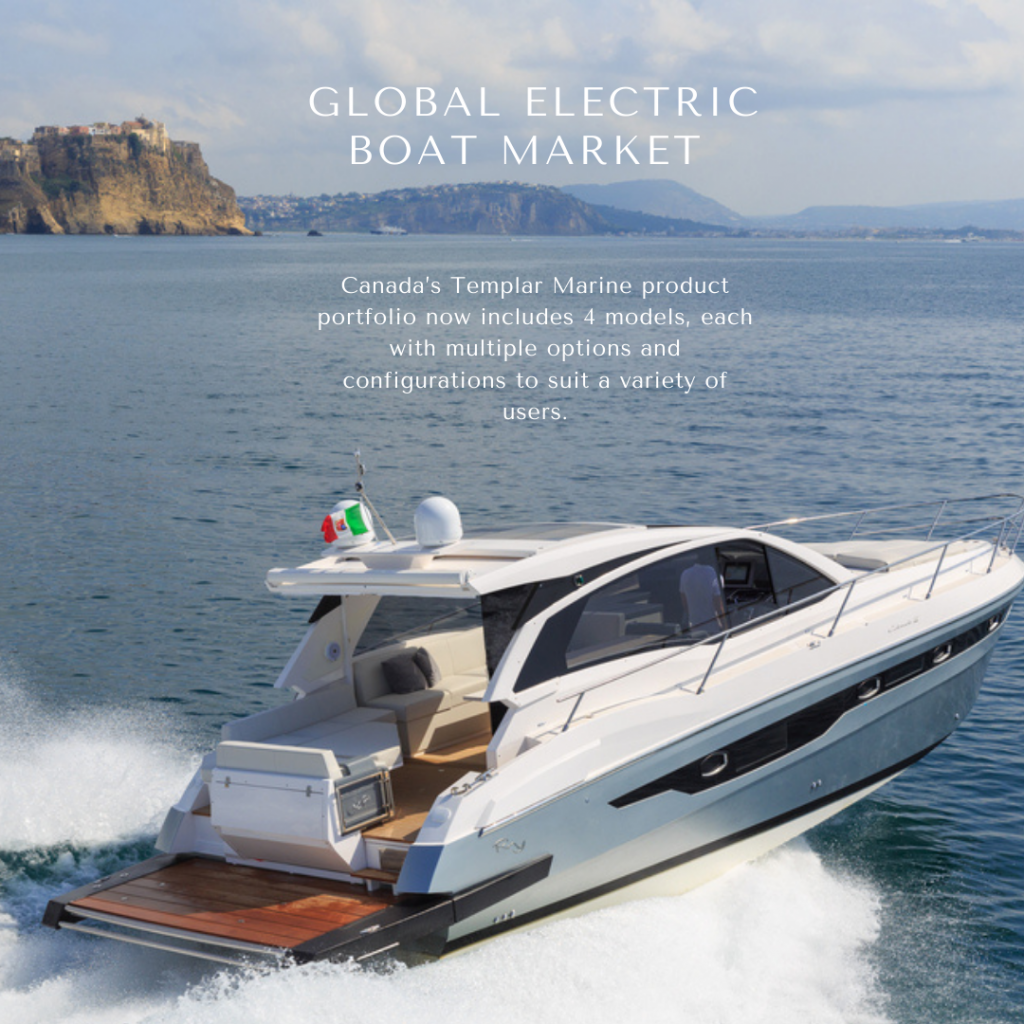 infographic: Electric Boat Market, Electric Boat Market Size, Electric Boat Market trends and forecast, Electric Boat Market Risks, Electric Boat Market report