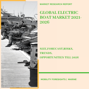Electric Boat Market