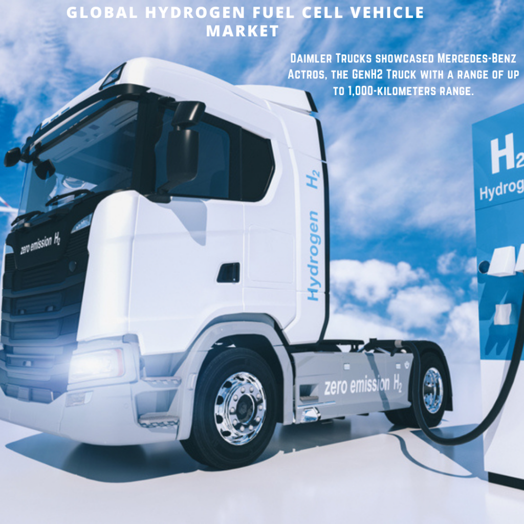 infographic: Hydrogen Fuel Cell Vehicle Market, Hydrogen Fuel Cell Vehicles Market size, Hydrogen Fuel Cell Vehicle Market trends and forecast, Hydrogen Fuel Cell Vehicle Market risks, Hydrogen Fuel Cell Vehicle Market report